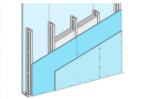 Colocación de una pared con placas de Pladur